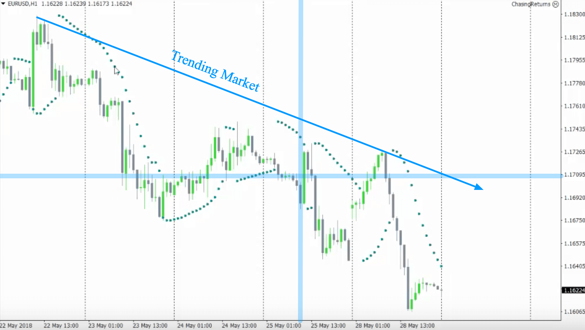 Downtrend (1)