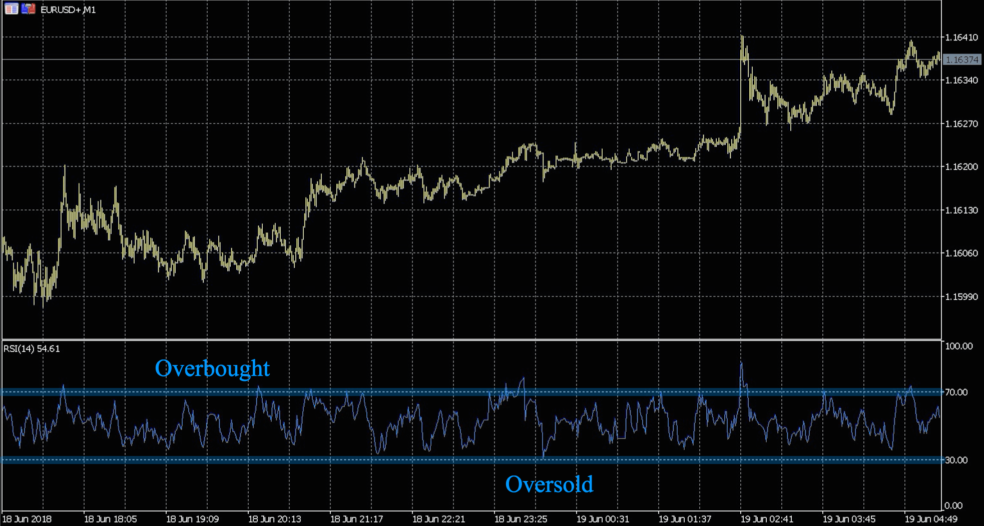 rsi-oversold-overbought