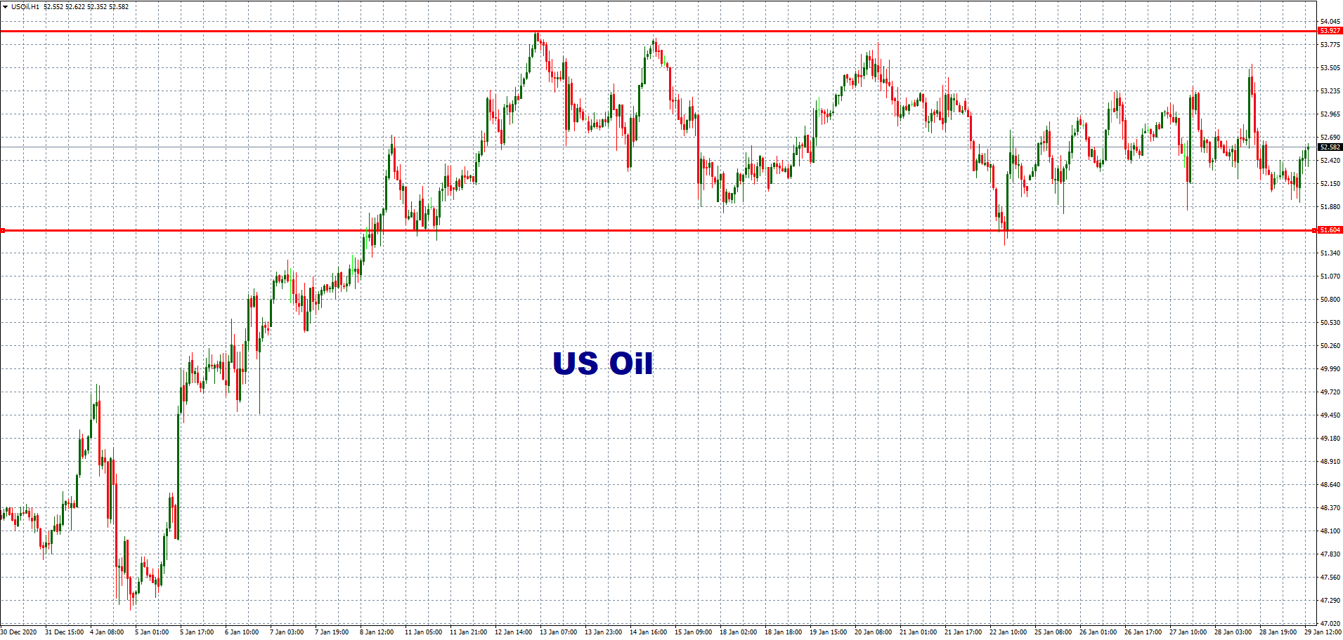 Jan Blog US Oil
