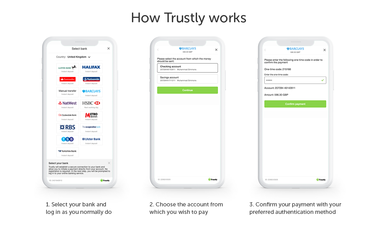Trustly-NewsletterEmail-Hero-HowItWorks@2x (1) (1)