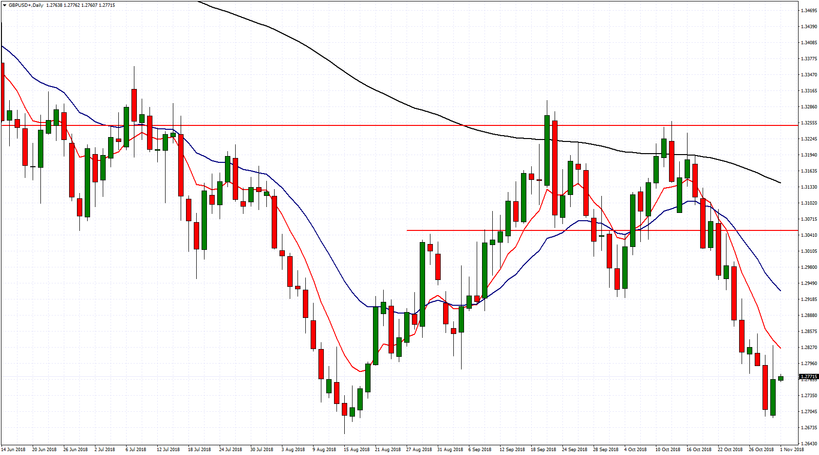 GBPUSD+Daily-2