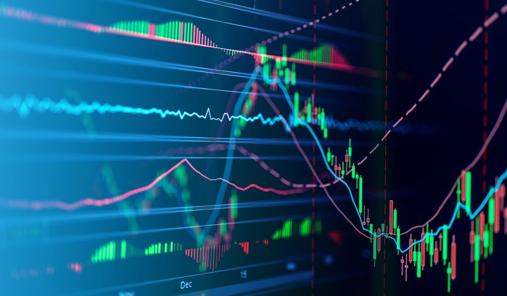 Why So Many Traders Use Technical Analysis
